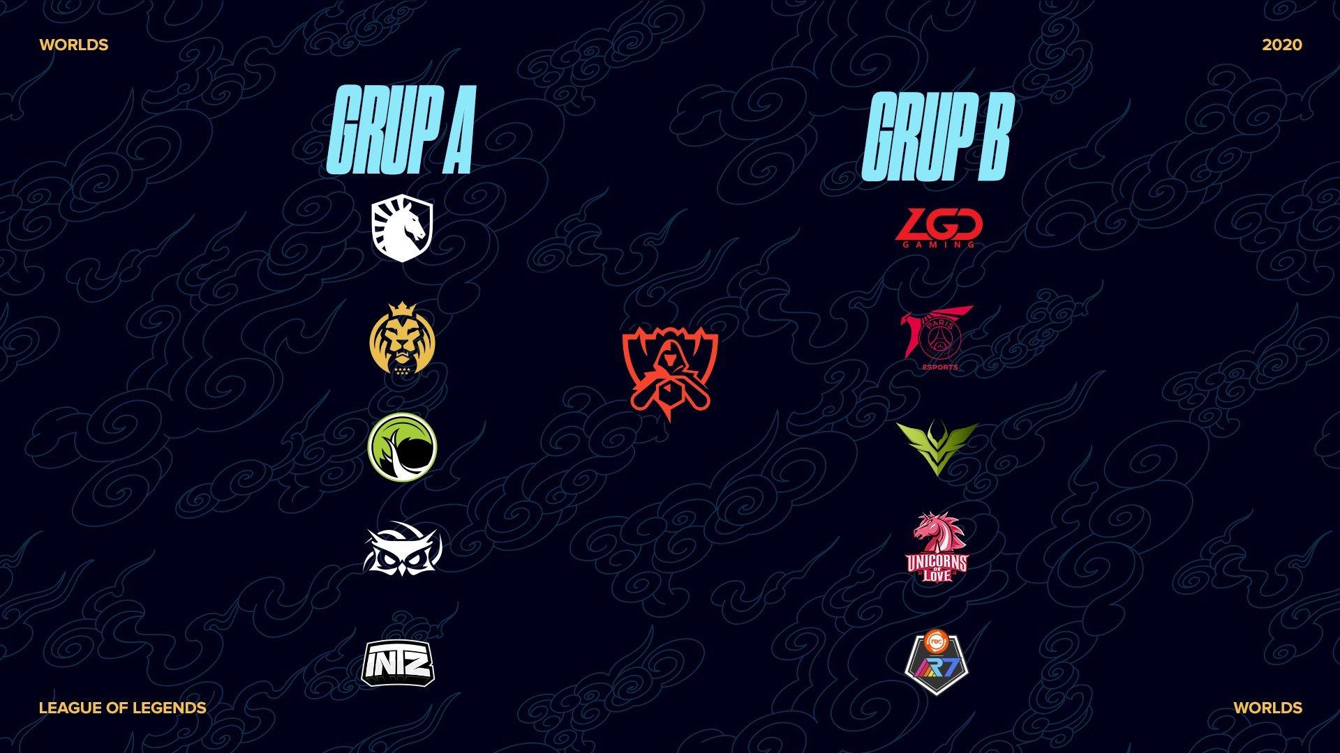 LoL Worlds 2020 Grupları belli oldu.