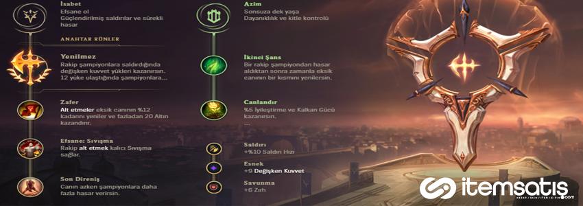 League of Legends Sett Oynanış Rehberi