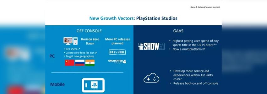 Sony, Uncharted 4'ün PC Sürümünün Geleceğini Yanlışlıkla Söyledi