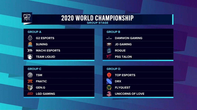 Worlds 2020 Grupları belli oldu.
