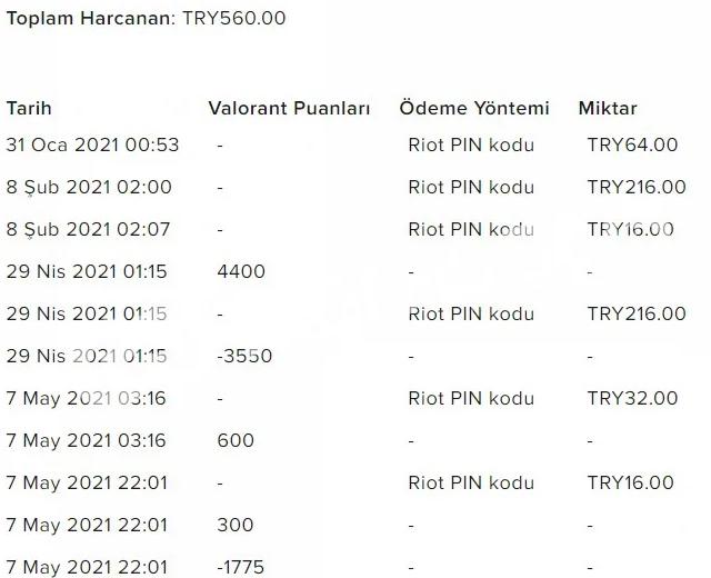 570 TL YATIRILMIŞ HESAP + 270 LEVEL LOL HESABI