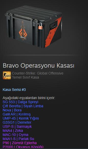Bravo Operasyonu Kasası