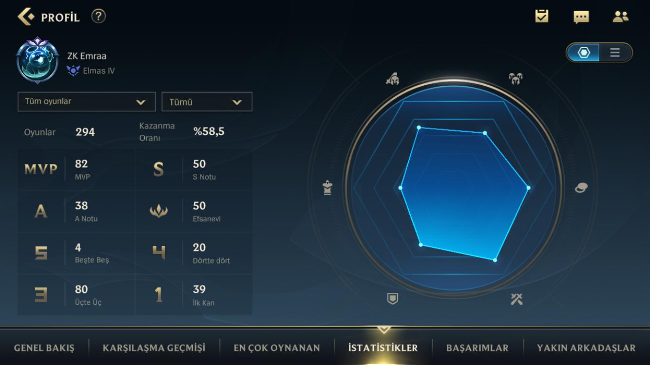 Diamond 4 Az oyunlu