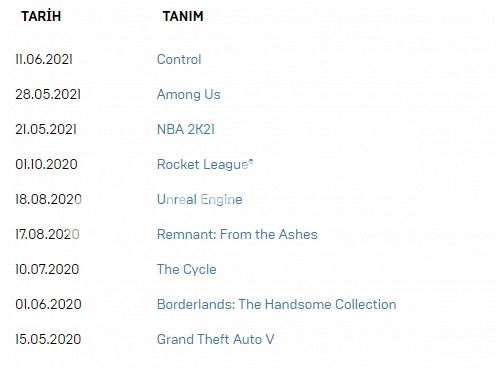 İçerisinde GTA V , NBA K21 gibi Oyunları Barındıran Hesap