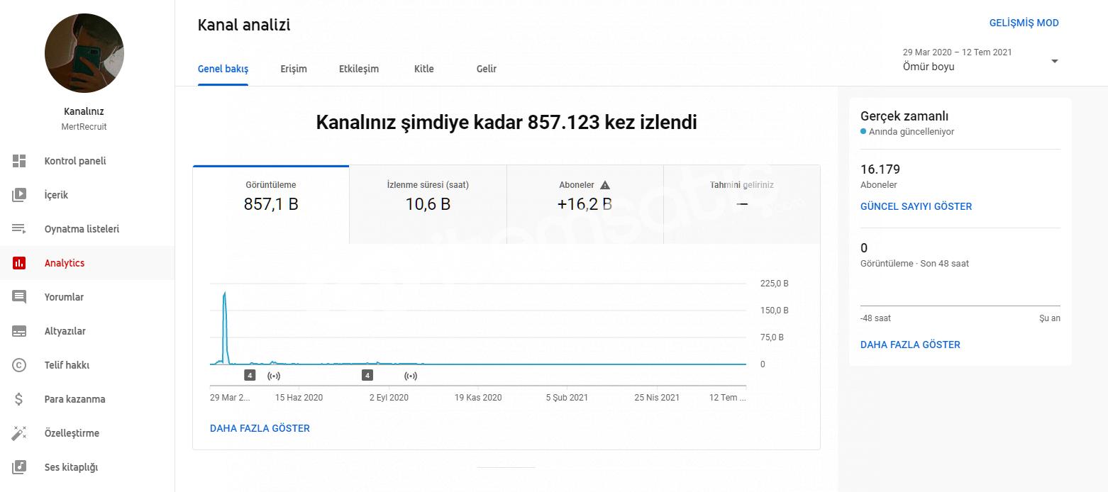 16000 Aboneli Youtube Kanalı | Tertemiz | %100 Güvenilir |
