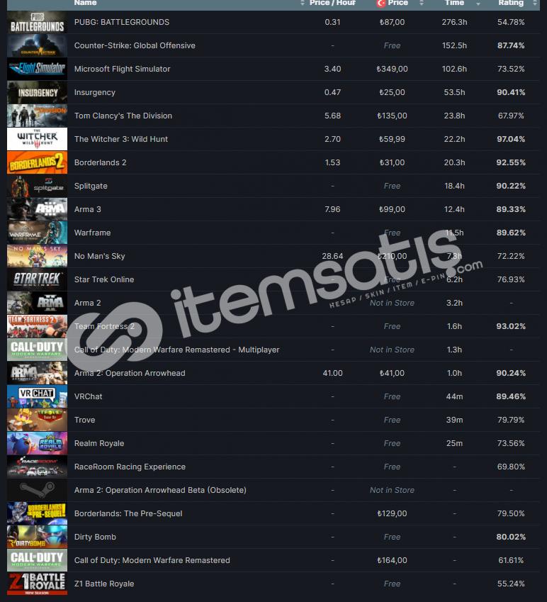 3 MADALYALI PUBG Call of Duty WARFARE 1500