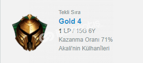 15WİN 71WİNRATE GOLD 4 24K ÖZ VAR